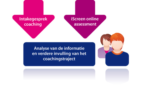 iScreen Coaching